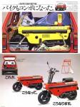 Honda Motocompo - 30 години по-късно 02