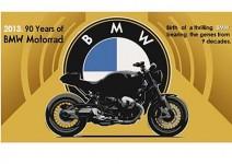 Специално BMW за годишнината - NineT